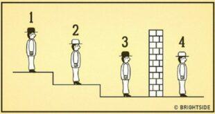 Το Αίνιγμα Με Τα Καπέλα! Μπορείτε Να Το Λύσετε ή Θα Κολλήσετε Για Ώρες;