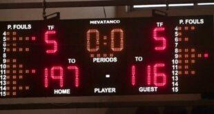 Ρεκόρ στην ιστορία του ελληνικού μπάσκετ: 197 πόντους έβαλε ο Ιωνικός Νικαίας