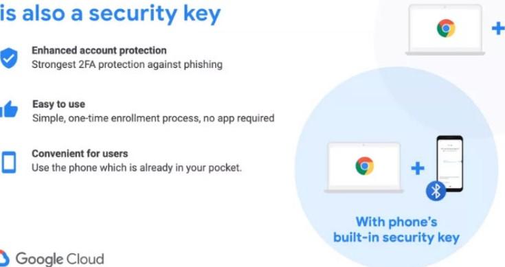 Πλέον μπορείς να χρησιμοποιείς το Android smartphone σου ως security key 6