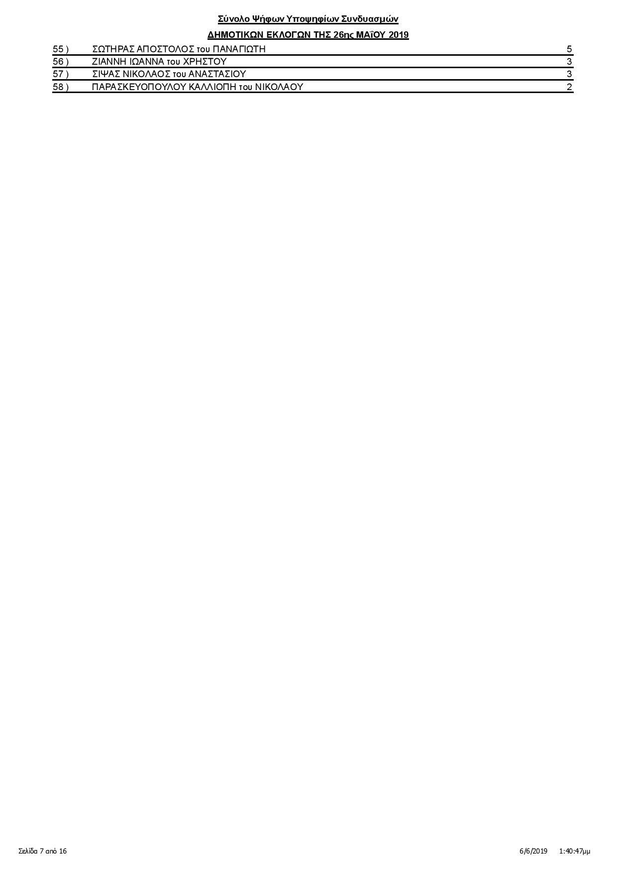 Καλαμάτα: Οι σταυροί των υποψηφίων δημοτικών συμβούλων (αναλυτικά) 8