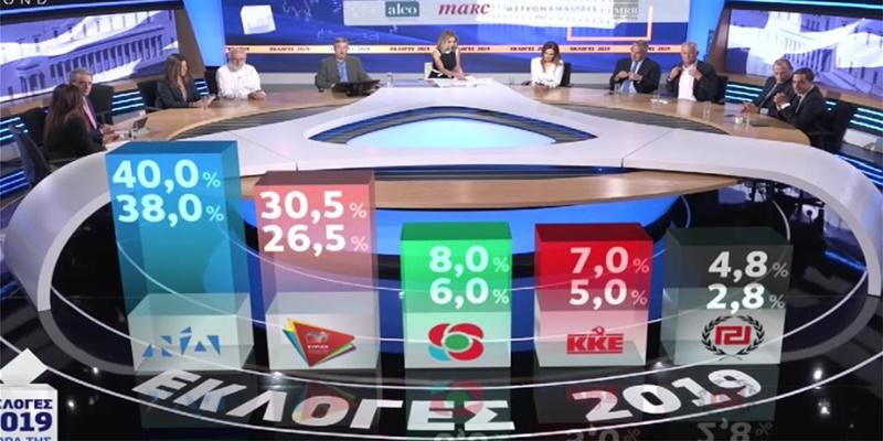 Exit poll: Πρώτη η ΝΔ με διψήφια διαφορά 1