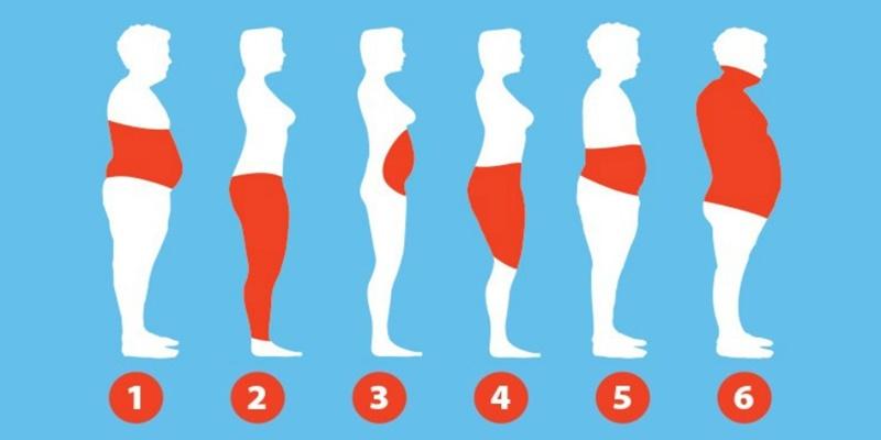 Οι έξι τύποι σωματικού λίπους, τι τους προκαλεί και πώς να τους αντιμετωπίσετε 1
