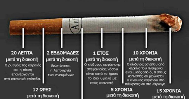 Η διακοπή του καπνίσματος είναι το μεγαλύτερο δώρο στον εαυτό μας 3
