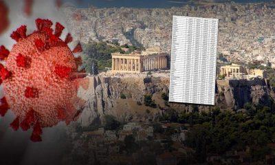 Τελειώνει η επιδημία του κορωνοϊού στην Ελλάδα 6