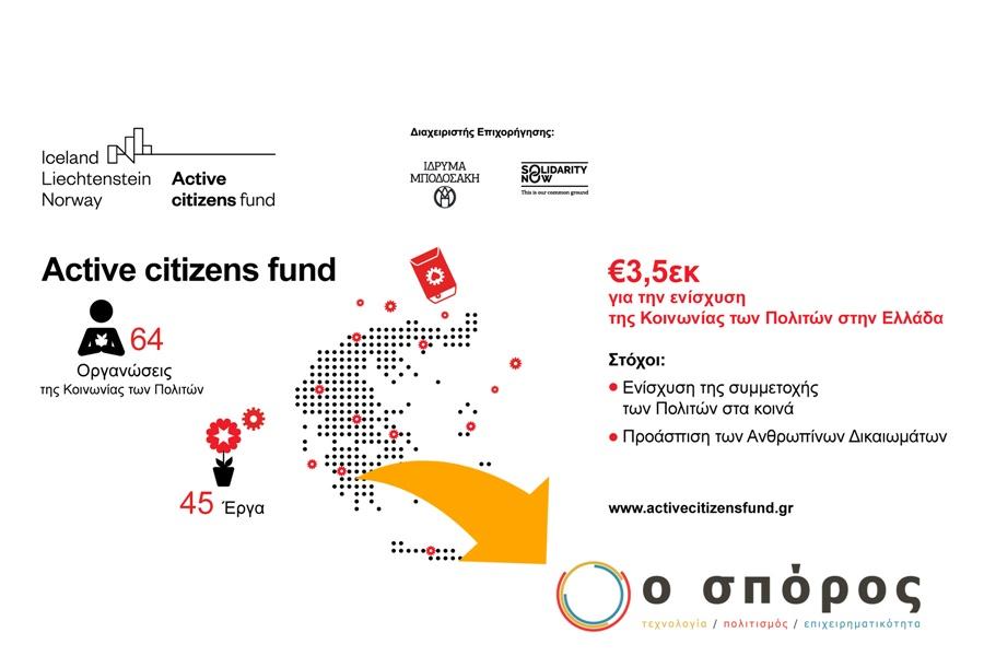 """Ο """"Σπόρος"""" από την Καλαμάτα στο Active Citizens Fund 4"""