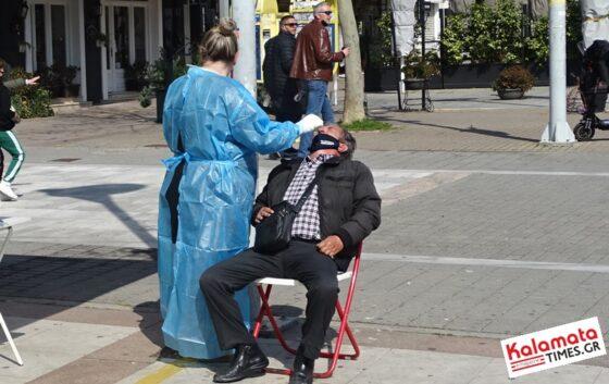 Κορονοϊός: Μειώνονται τα κρούσματα στη Μεσσηνία, 2156 σε όλη την Ελλάδα